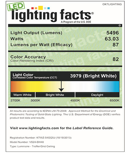 Lighting Facts For 4000K 2x4FT 63W LED Panel Light