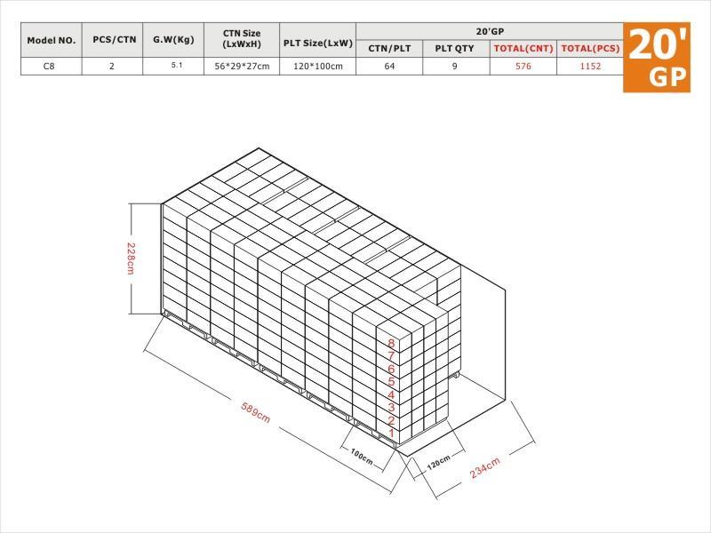 C8 20GP Load Plan