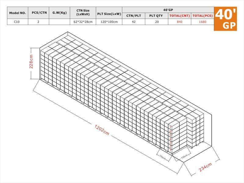 C10 40GP Load Plan
