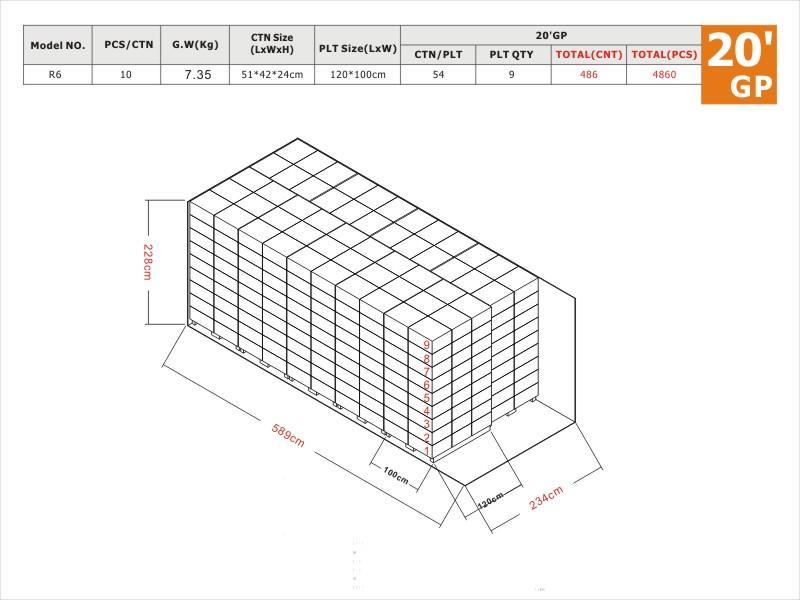 R6 20'GP Load Plan