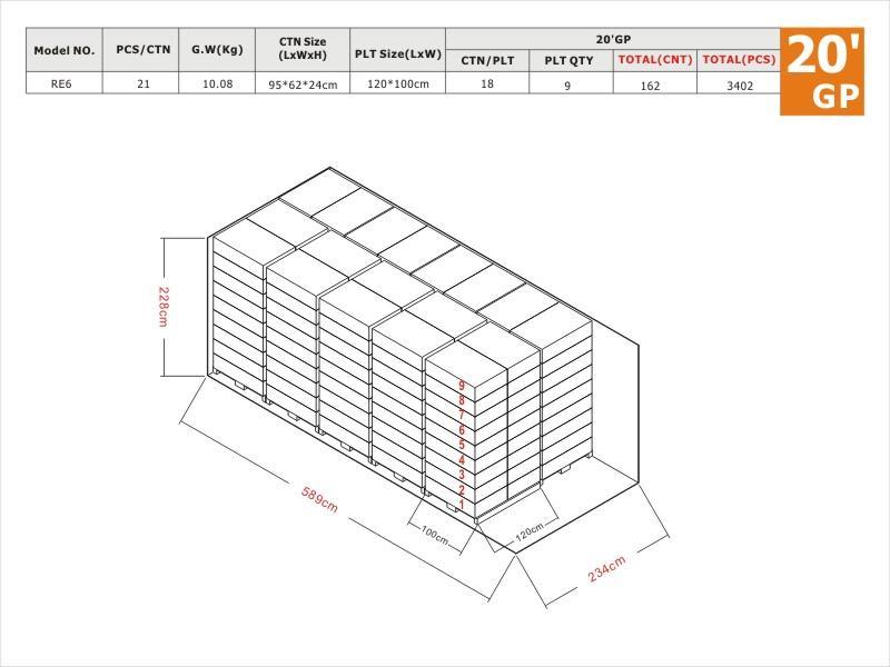 RE6 20'GP Load Plan
