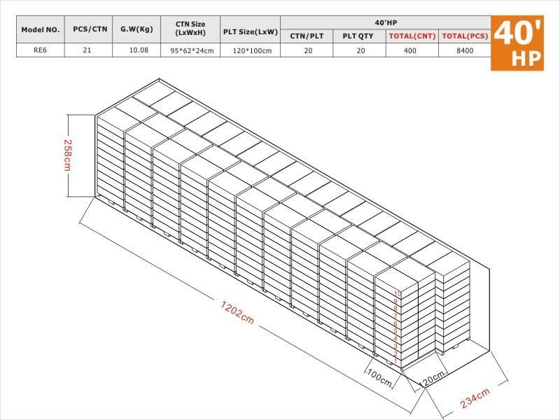 RE6 40'HP Load Plan