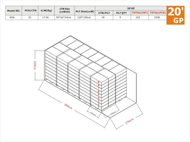 RO6 20'GP Load Plan