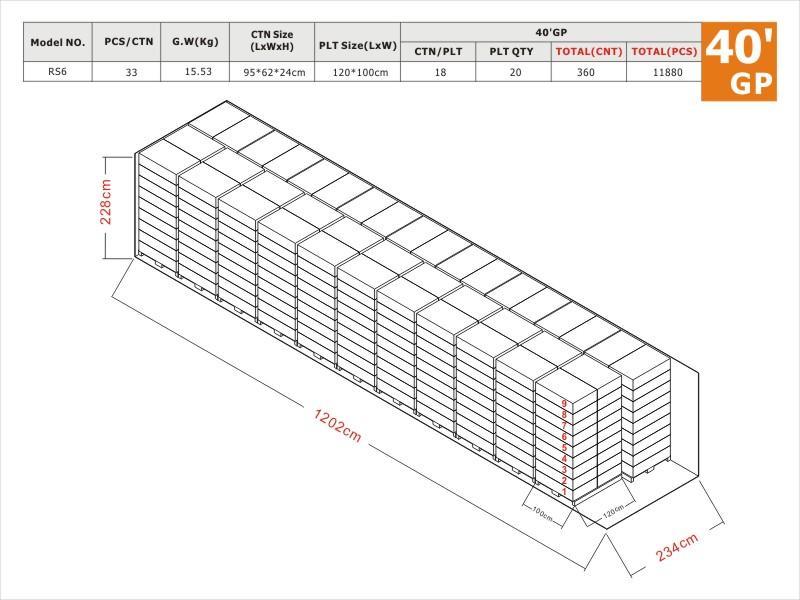 RS6 40'GP Load Plan
