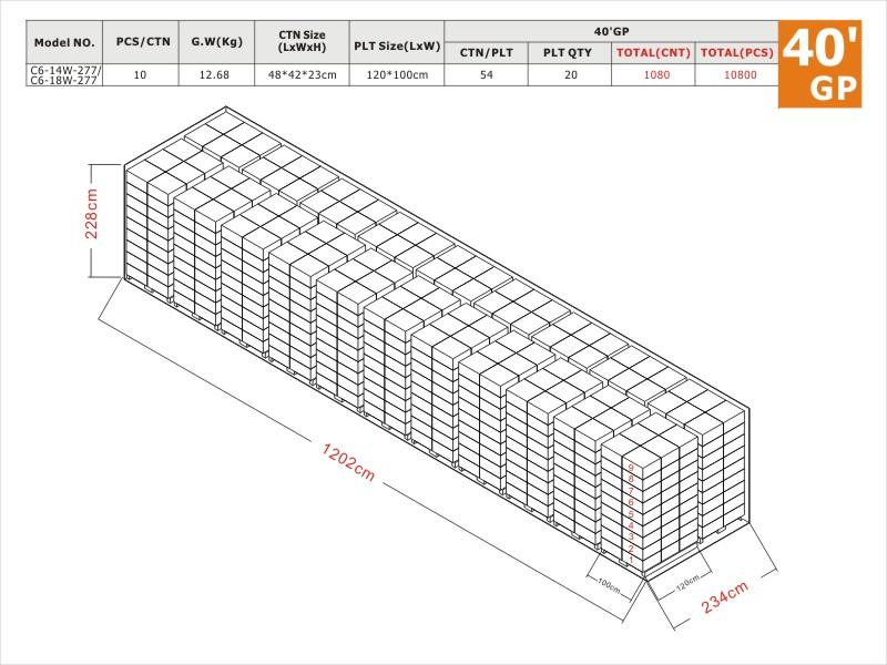 C6 277V 40'GP Load Plan