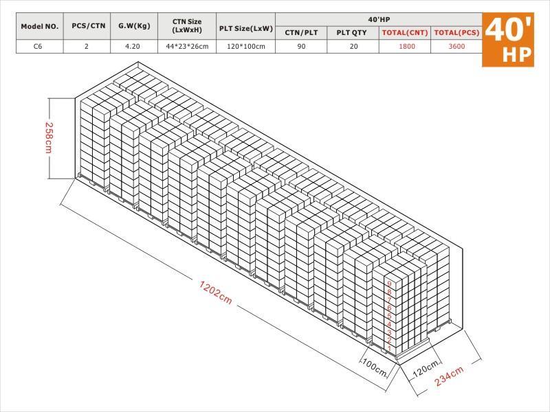 C6 40′ HP Load Plan