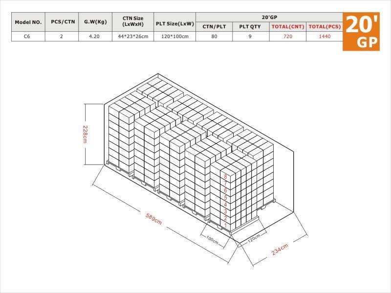 C6 20′ GP Load Plan