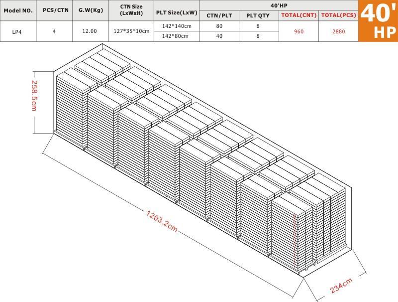 LP4 40'HP Load Plan