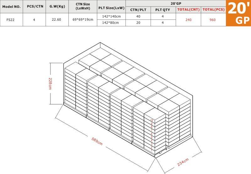 FS22 20'GP Load Plan