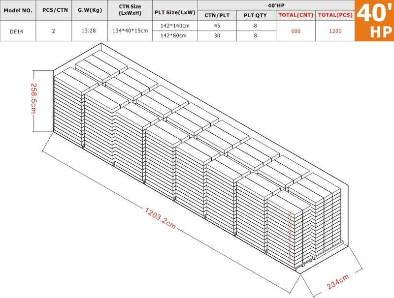 DE14 40'HP Load Plan