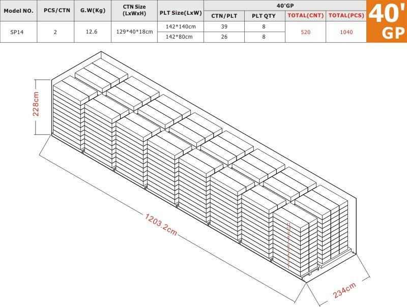 SP14 40'GP Load Plan