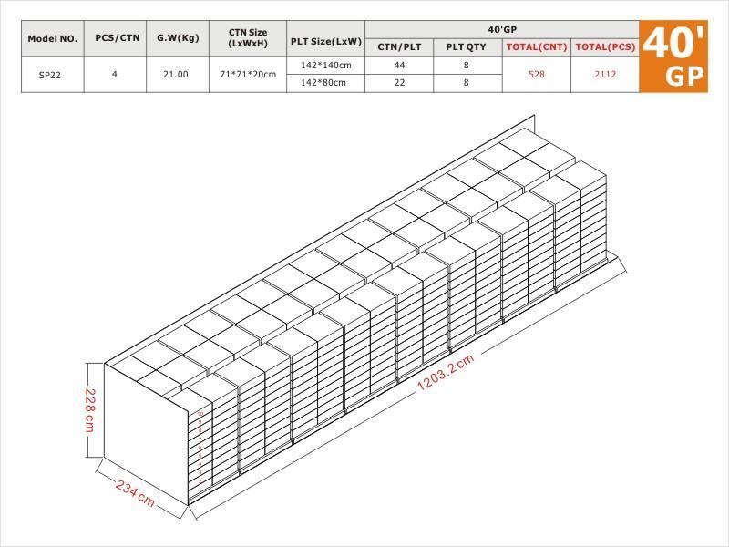 SP22 40'GP Load Plan
