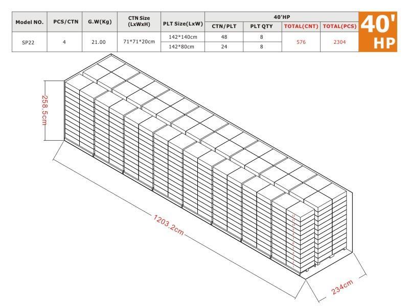 SP22 40'HP Load Plan