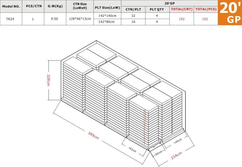 TR24 20'GP Load Plan