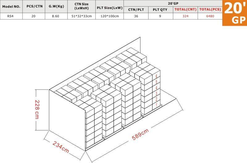 RS4 20'GP Load Plan