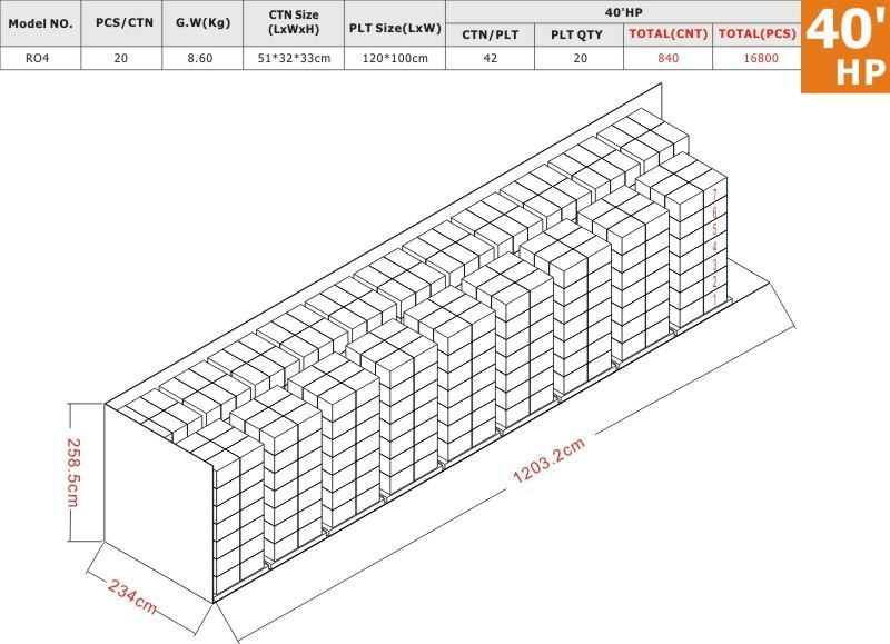 RO4 40'HP Load Plan