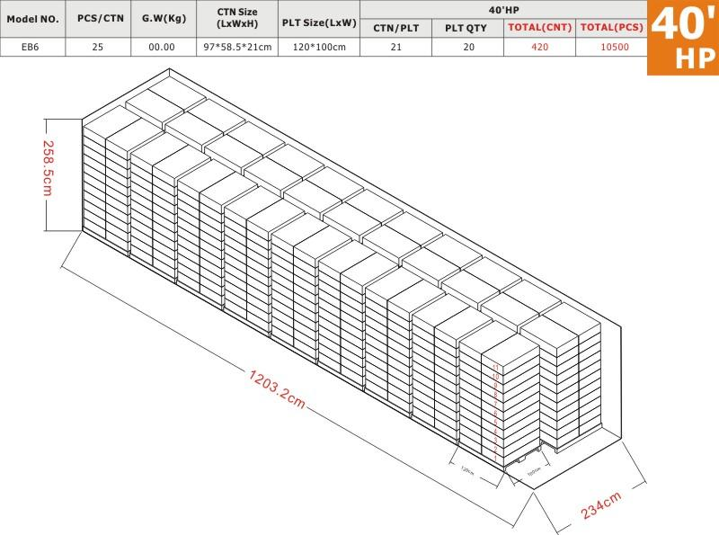 EB6 40'HP Load Plan
