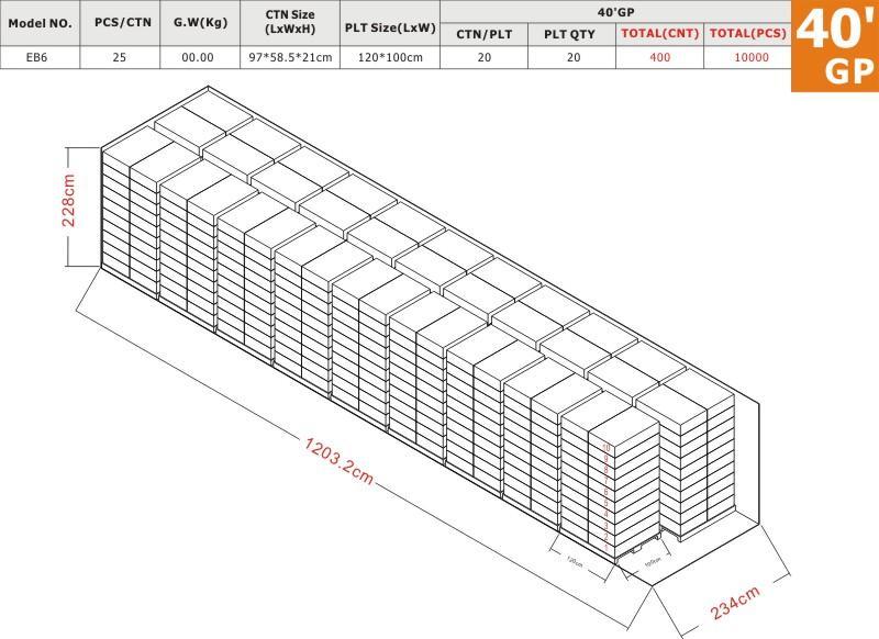 EB6 40'GP Load Plan