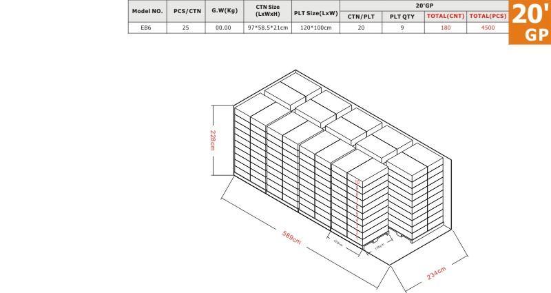 EB6 20'GP Load Plan