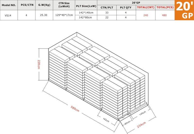 VS14 20'GP Load Plan