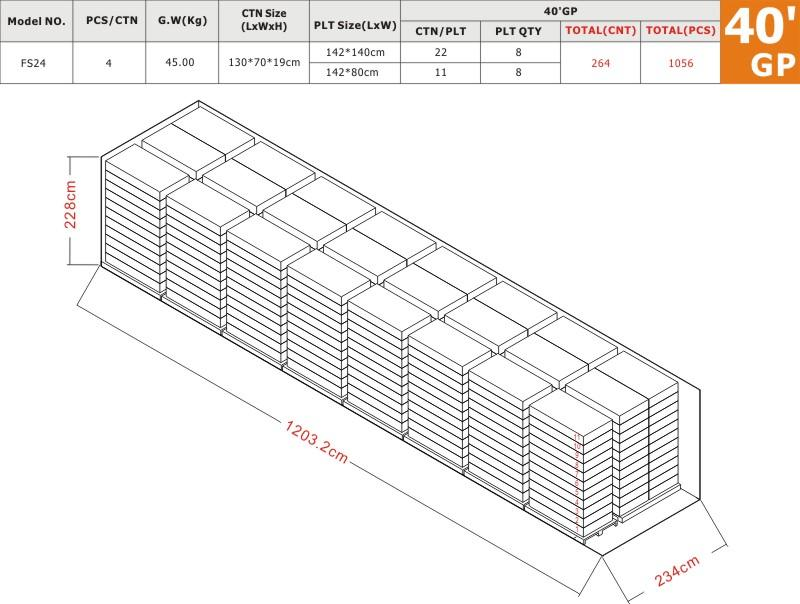 FS24 40'GP Load Plan