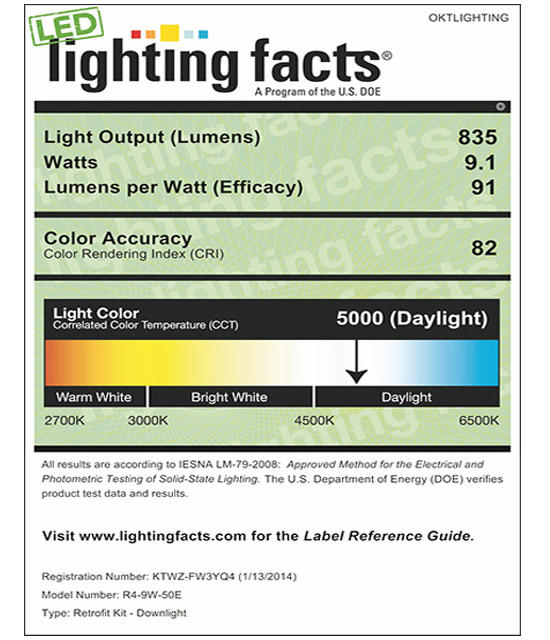 Lighting Facts For 5000K 4inch 9W LED Retrofit Downlight