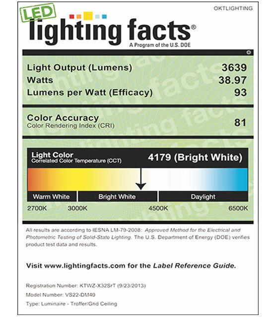 Lighting Facts For 4000K 2x2FT 40W LED Panel Light