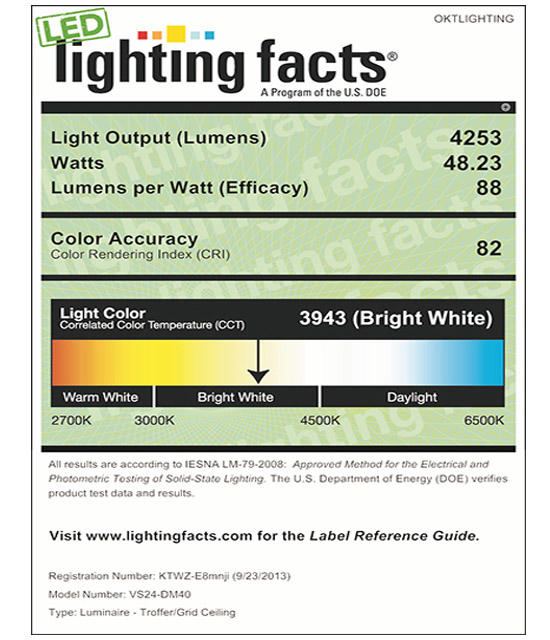 Lighting Facts For  2x4FT 50W 4000K LED Panel Light