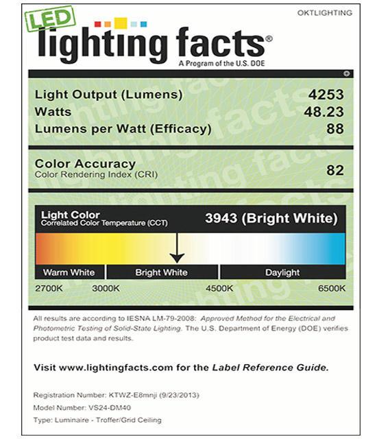 Lighting Facts For  2x4FT 50W 4000K LED Panel Light