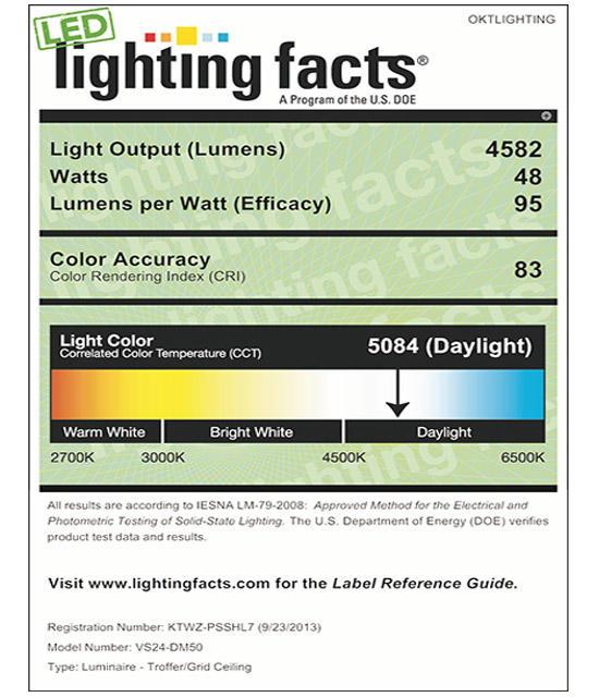 Lighting Facts For 5000K 2x4FT 50W LED Panel Light