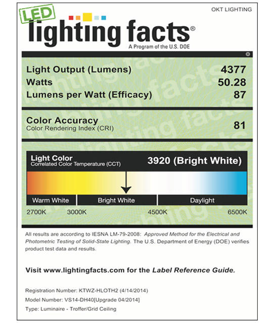Lighting Facts For 4000K 1x4FT 50W LED Panel Light