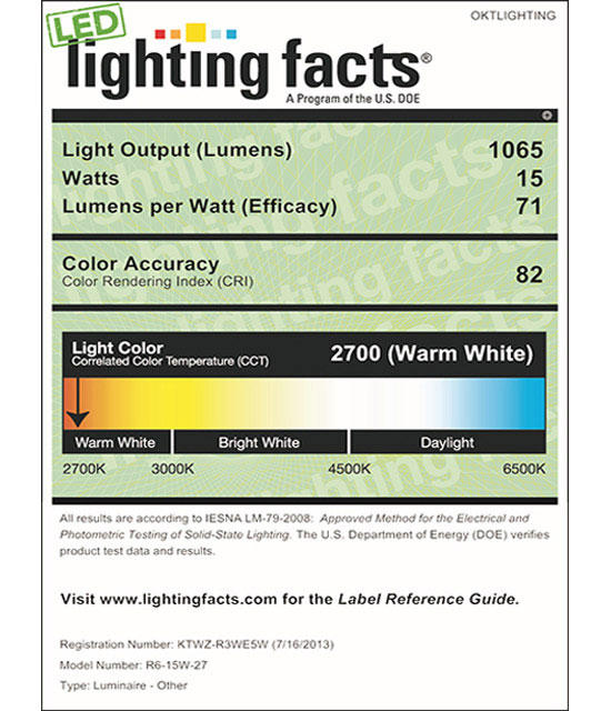 Lighting Facts For 2700K 6inch 15W LED Retrofit Downlight