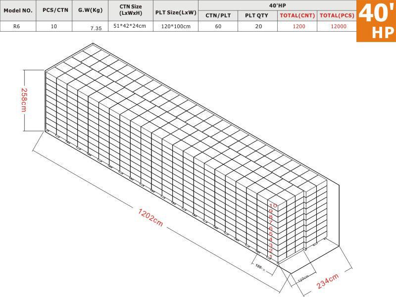 R6 40'HP Load Plan