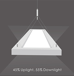 uplight and downlight luminaire