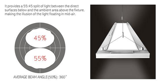 two side emitting led panel light