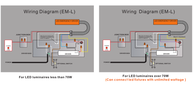 [DIAGRAM_5NL]  How Are The Emergency LED Drivers Work? | Wiring Diagram For Driver |  | OKT Lighting