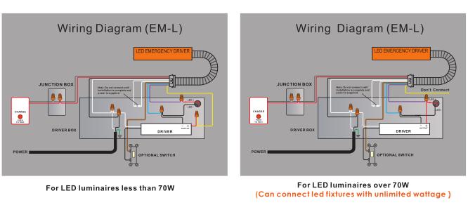 LED Emergency backup Wiring Diagram
